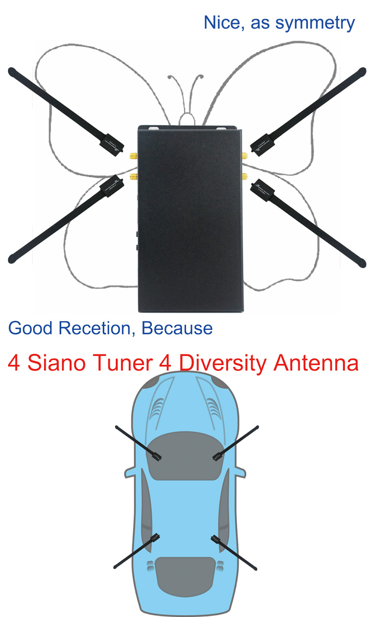 Siano Tuner Car dvb-t2 digital receiver