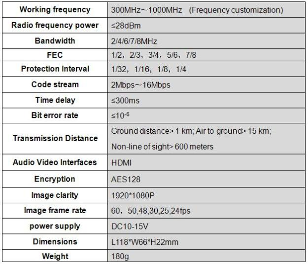 cofdm-903t-specification