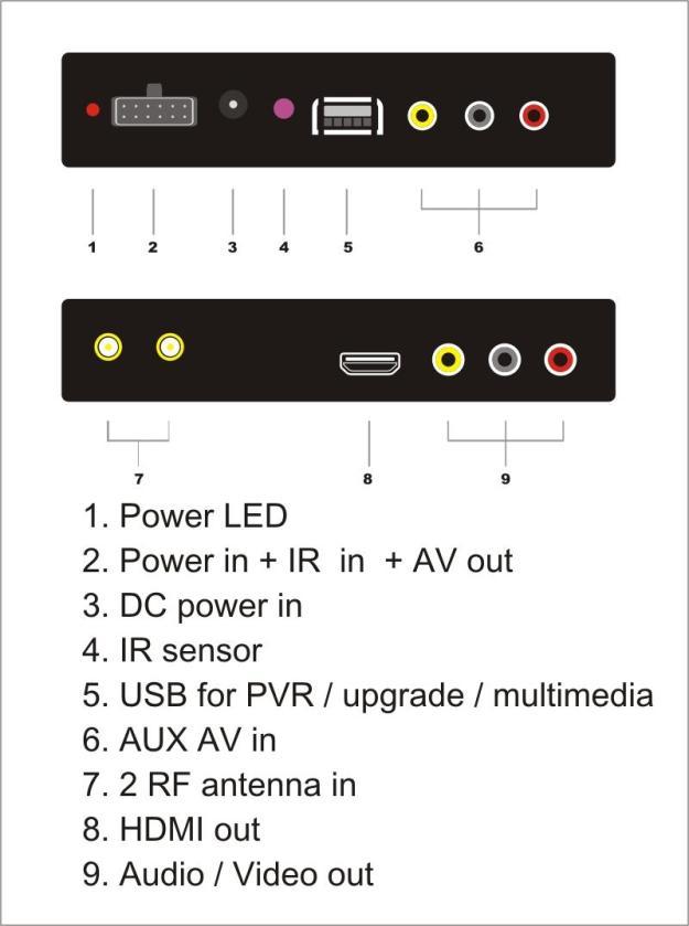 dvb-t22-2x2-2-tuner-antenna-car-dvb-t2-diversity-high-speed-russia-thailand-7